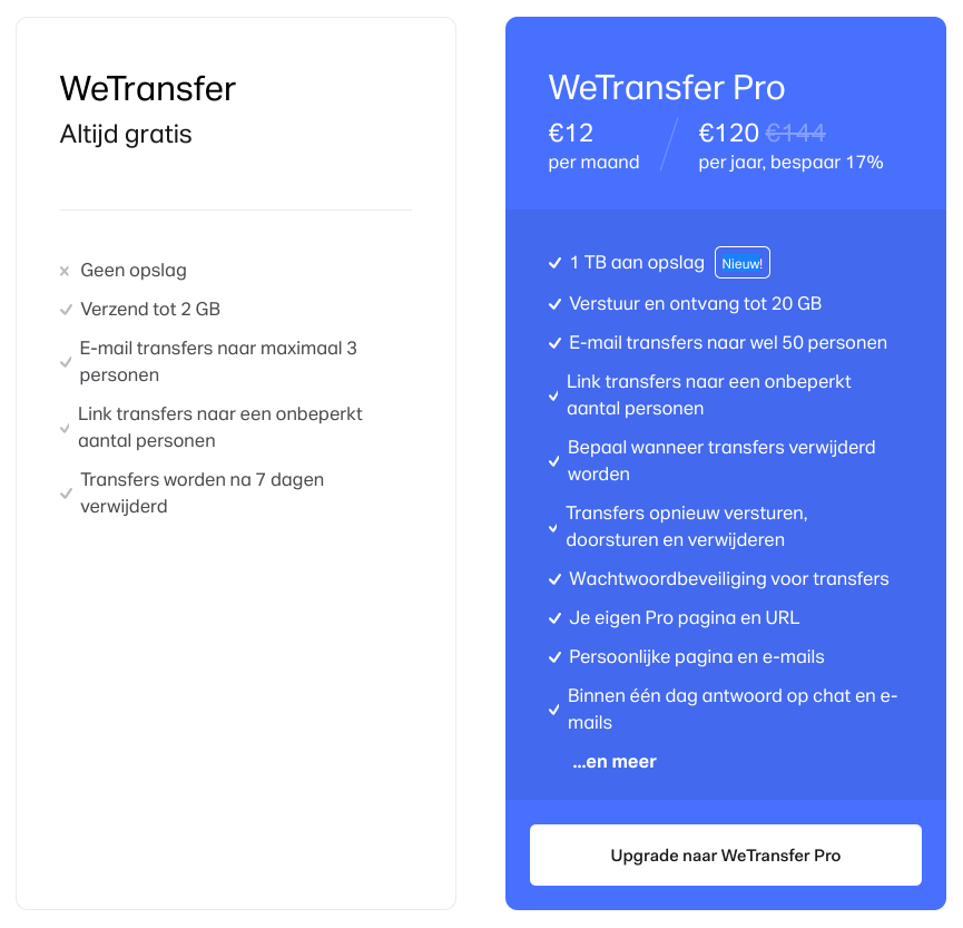 WeTransfer-Pro
