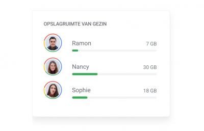 google one familie delen